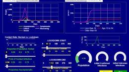 The COVID-19 Resurgence Simulator