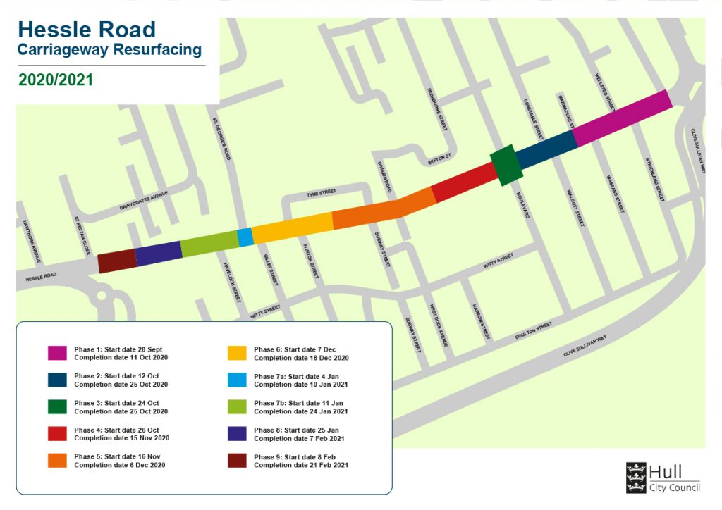 Diversions as improvement work to begin on two west Hull roads